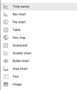 menu datastudio