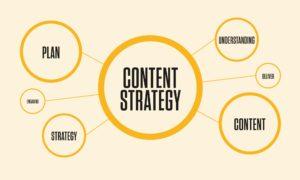 Image d'une stratégie de contenu