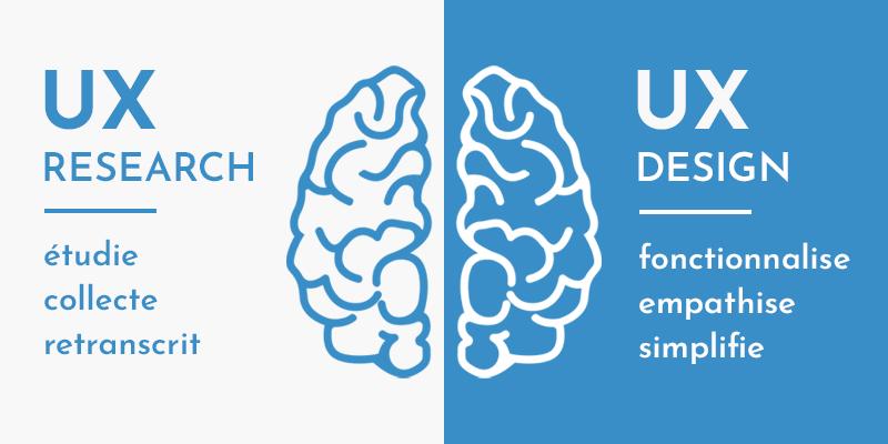 UX research vs UX design - Wimersion